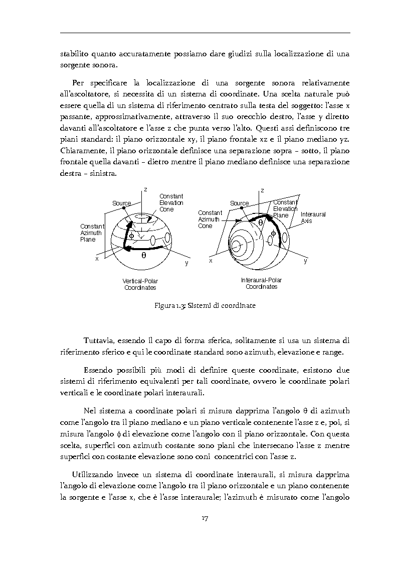 Anteprima della tesi: Gestione di database eterogenei di HRTF per il rendering in tempo reale di audio 3D, Pagina 6