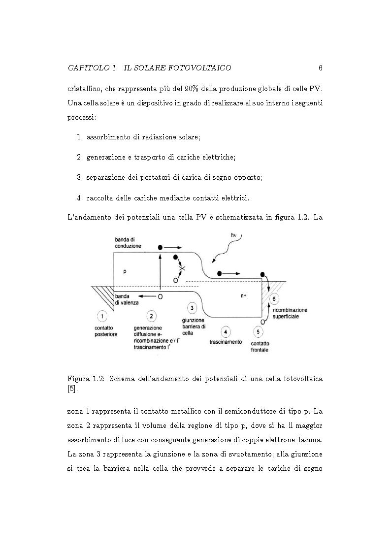 Anteprima della tesi: Caratterizzazione spettroscopica di materiali ibridi organici-inorganici per la conversione dell'energia solare, Pagina 7