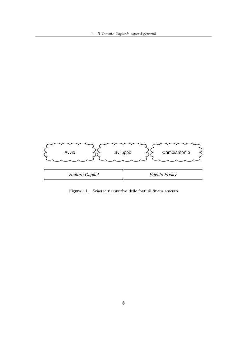 """Anteprima della tesi: Il Venture Capital. Un modello di rating per la valutazione delle """"business ideas""""., Pagina 9"""