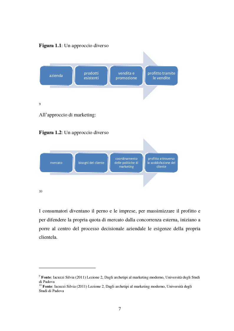 Anteprima della tesi: Il marketing emozionale: il caso Starbucks, Pagina 7