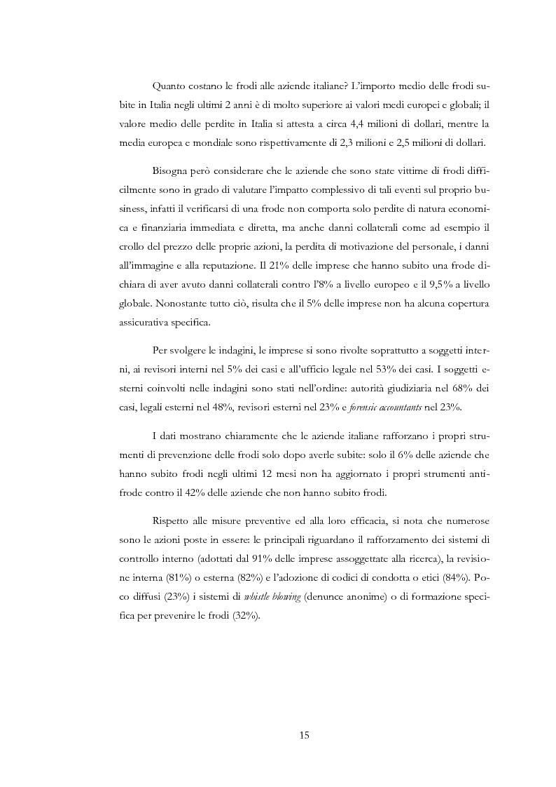 Anteprima della tesi: Il rischio di frode nelle realtà bancarie: presidi di controllo interno ed approccio di revisione , Pagina 10