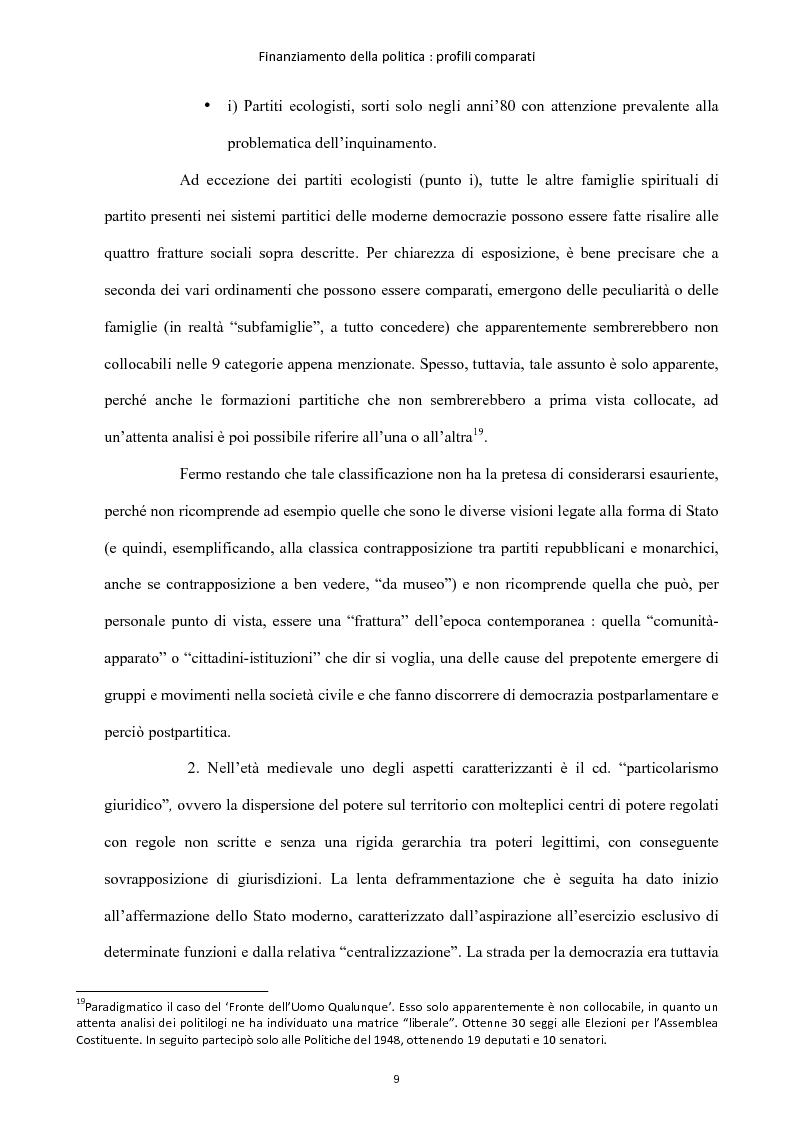 Anteprima della tesi: Finanziamento della politica : profili comparati, Pagina 10