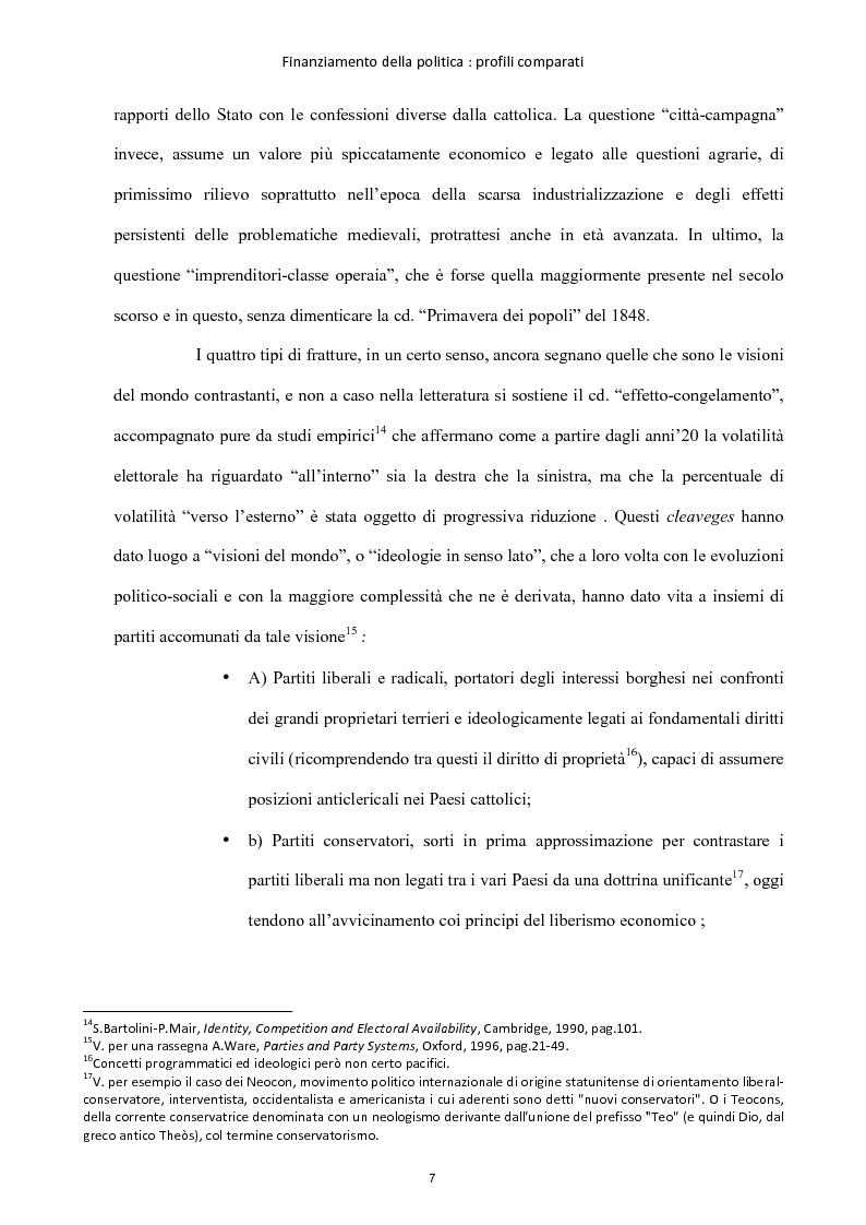 Anteprima della tesi: Finanziamento della politica : profili comparati, Pagina 8
