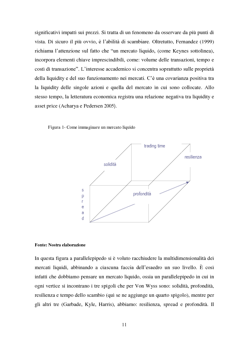 Anteprima della tesi: Liquidity e Valore: un'Analisi Empirica in Italia, Pagina 10
