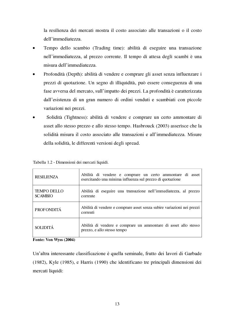 Anteprima della tesi: Liquidity e Valore: un'Analisi Empirica in Italia, Pagina 12