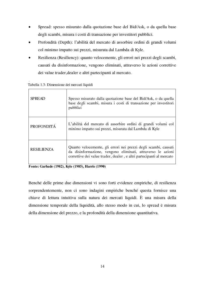 Anteprima della tesi: Liquidity e Valore: un'Analisi Empirica in Italia, Pagina 13