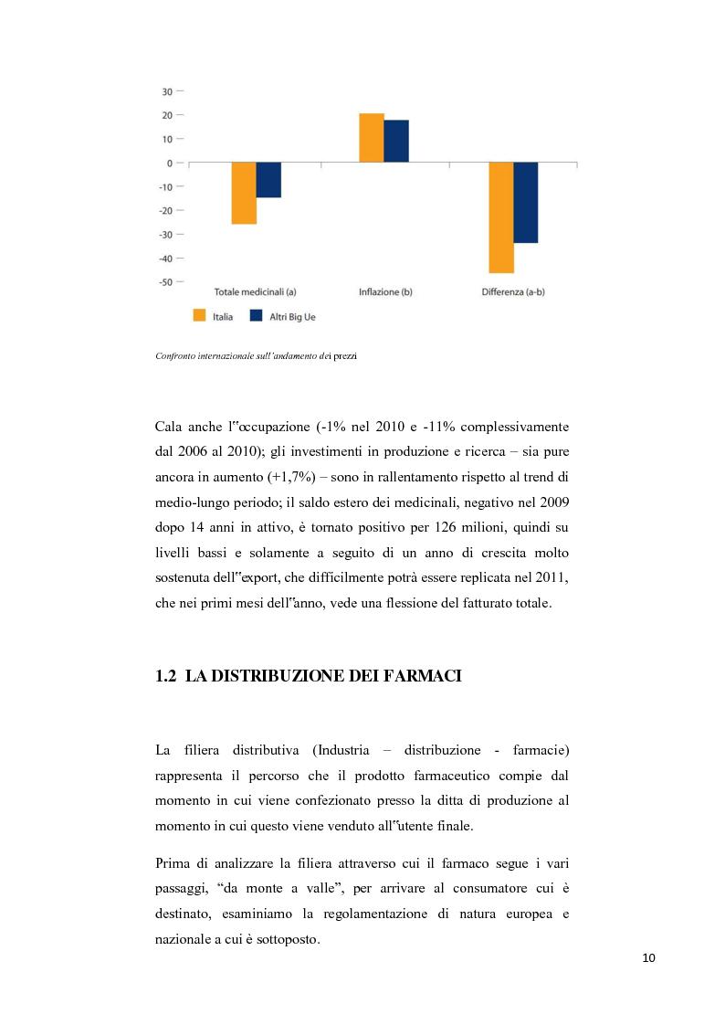 Anteprima della tesi: La soddisfazione del consumatore nel campo dei servizi commerciali. Analisi empirica sulla distribuzione farmaceutica., Pagina 7