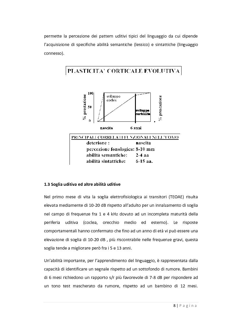 Anteprima della tesi: Gli effetti della compressione non lineare e della trasposizione lineare in frequenza sulla percezione verbale nei bambini in età scolare, Pagina 5