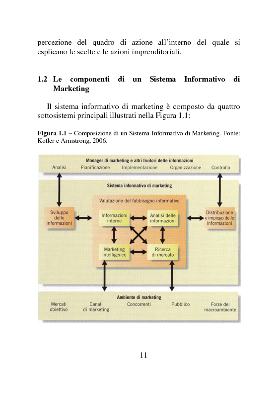 Anteprima della tesi: Ricerche di Marketing su Internet: fonti e attendibilità, Pagina 6