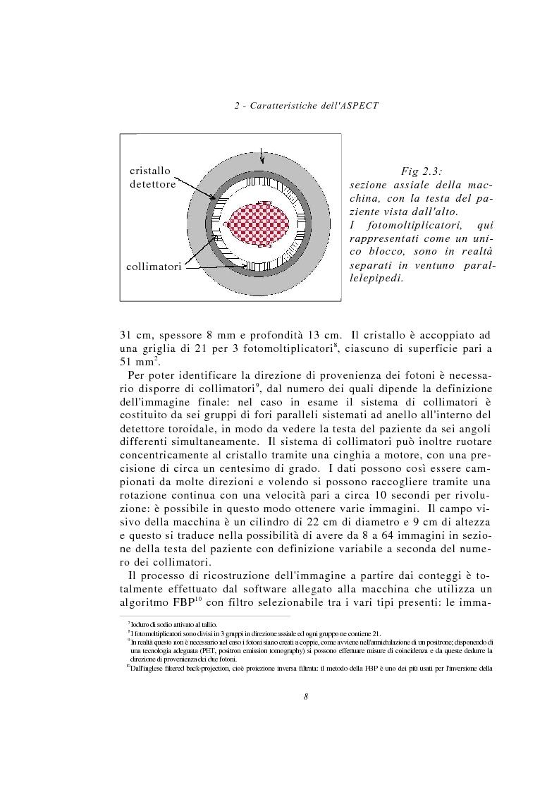 Anteprima della tesi: Metodi multimodali per il miglioramento della risoluzione di immagini SPECT, Pagina 8