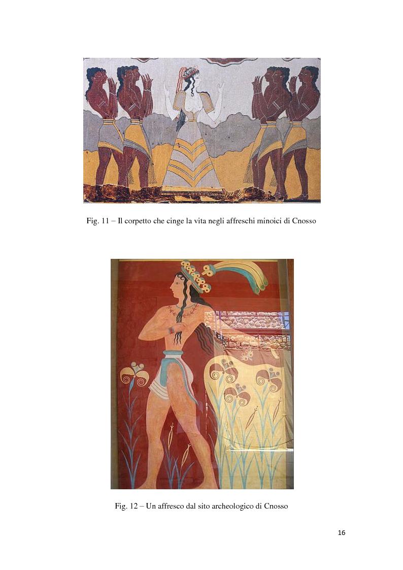 Anteprima della tesi: ''Formosamente Anoressica''. L'insostenibile leggerezza di essere donna, Pagina 10