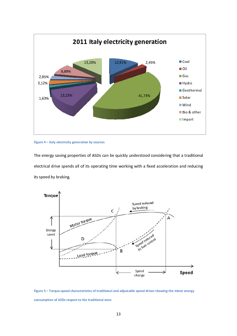 Anteprima della tesi: Thermal Characterization and Comparison of Intelligent Power Modules for Permanent-Magnet Synchronous-Motor Drives, Pagina 8