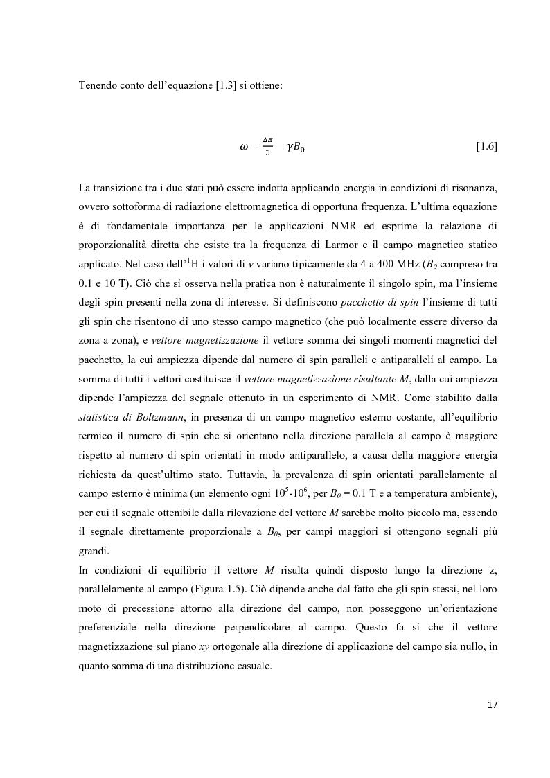 Estratto dalla tesi: Valutazione sperimentale del riscaldamento indotto da risonanza magnetica su pacemaker di ultima generazione