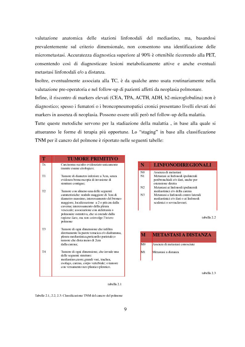 Anteprima della tesi: Pianificazione e trattamento radioterapico della neoplasia polmonare con tecnica 4D, Pagina 6