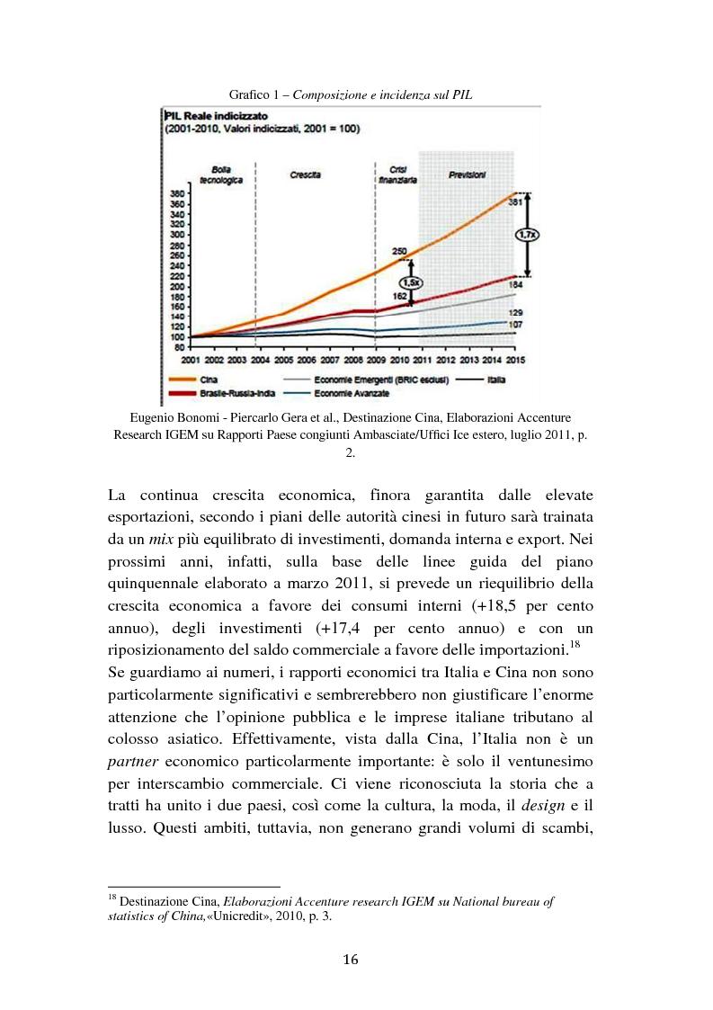 Anteprima della tesi: Il cambiamento dei consumi alimentari in Cina e le prospettive per gli imprenditori italiani, Pagina 8