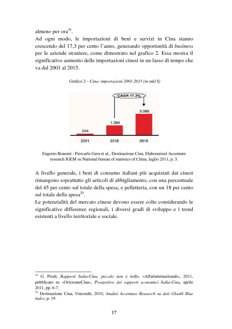 Anteprima della tesi: Il cambiamento dei consumi alimentari in Cina e le prospettive per gli imprenditori italiani, Pagina 9