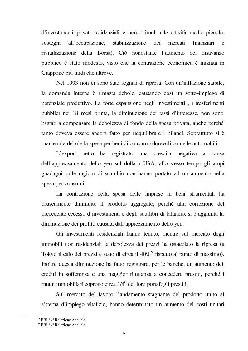 Anteprima della tesi: La crisi del sistema bancario-finanziario giapponese e le sue interrelazioni col sistema monetario internazionale, Pagina 6
