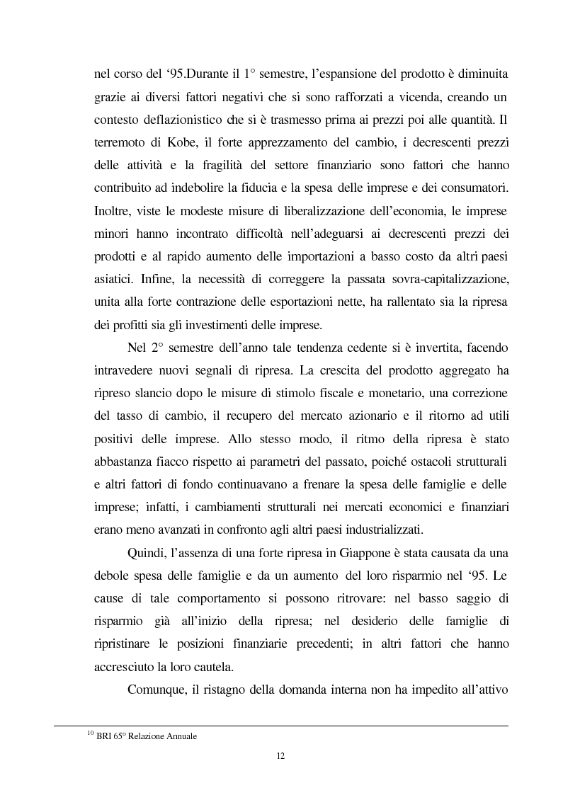 Anteprima della tesi: La crisi del sistema bancario-finanziario giapponese e le sue interrelazioni col sistema monetario internazionale, Pagina 9