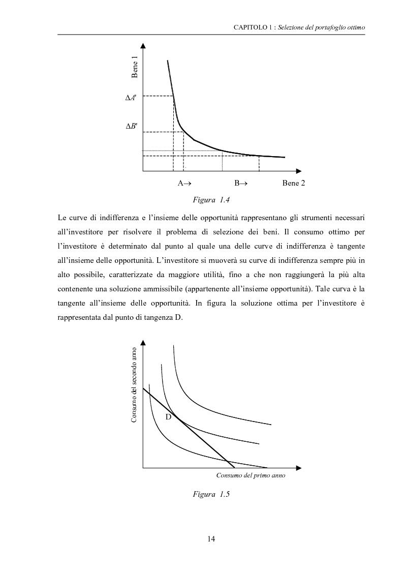 Anteprima della tesi: Modelli di ottimizzazione per la selezione di portafoglio, Pagina 12