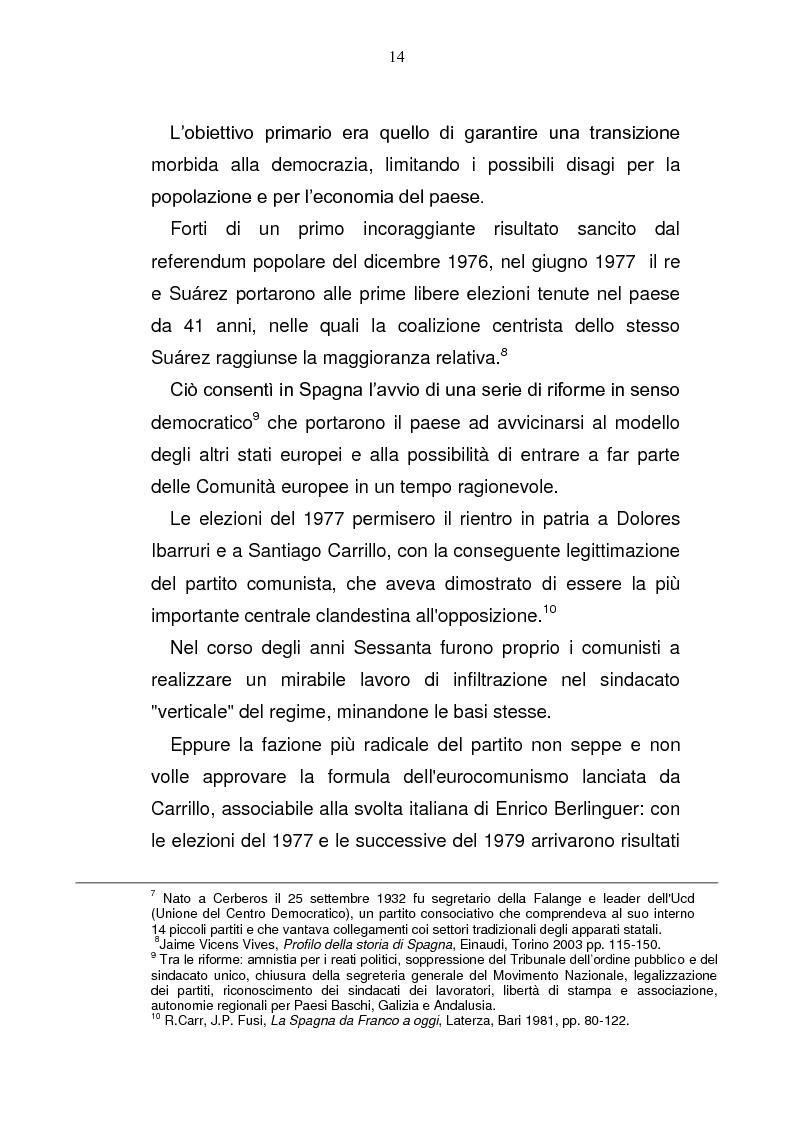 Anteprima della tesi: La Spagna in Europa: un modello per l'allargamento a Est, Pagina 8