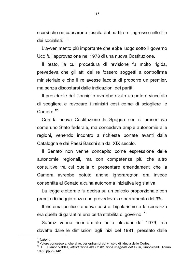 Anteprima della tesi: La Spagna in Europa: un modello per l'allargamento a Est, Pagina 9