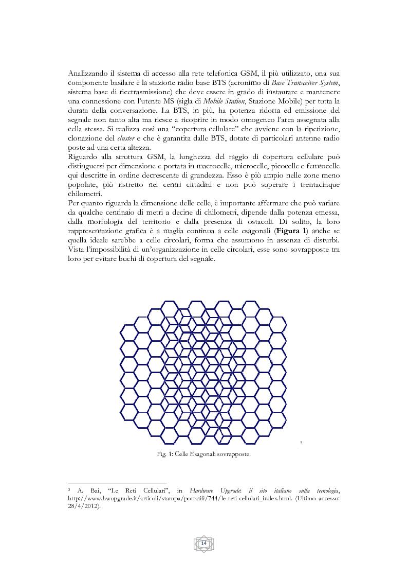 Anteprima della tesi: Problematiche informatico-giuridiche degli SMS e degli MMS, Pagina 11