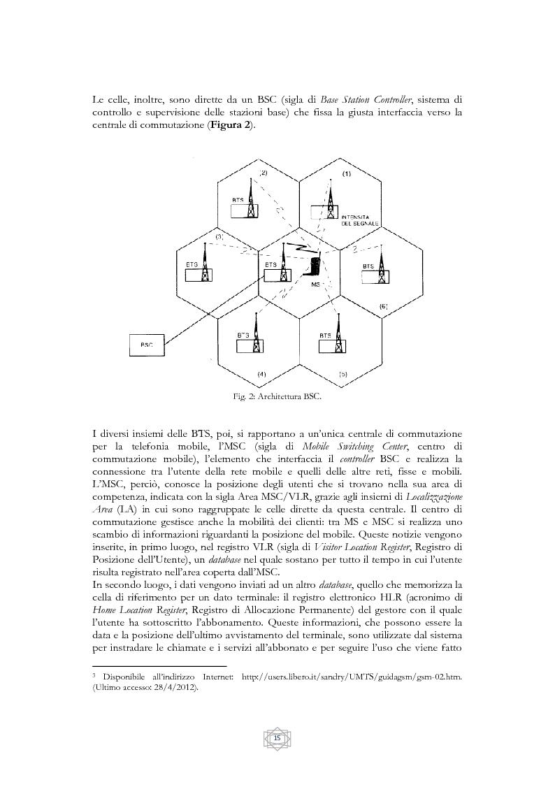 Anteprima della tesi: Problematiche informatico-giuridiche degli SMS e degli MMS, Pagina 12