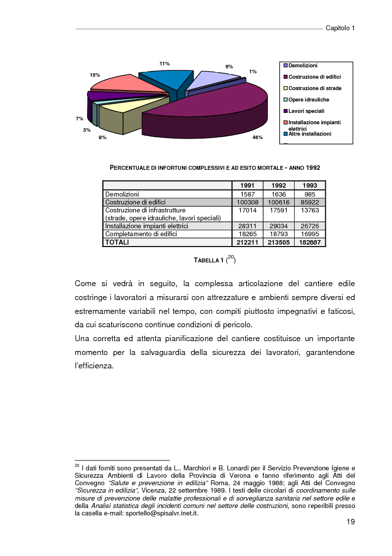 Anteprima della tesi: Il progetto della sicurezza nei cantieri edili. Analisi dell'iter legislativo e verifiche di fattibilità, Pagina 14