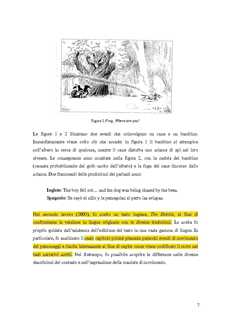 Anteprima della tesi: La codifica grammaticale dello spazio in ''Alice in Wonderland'', Pagina 6