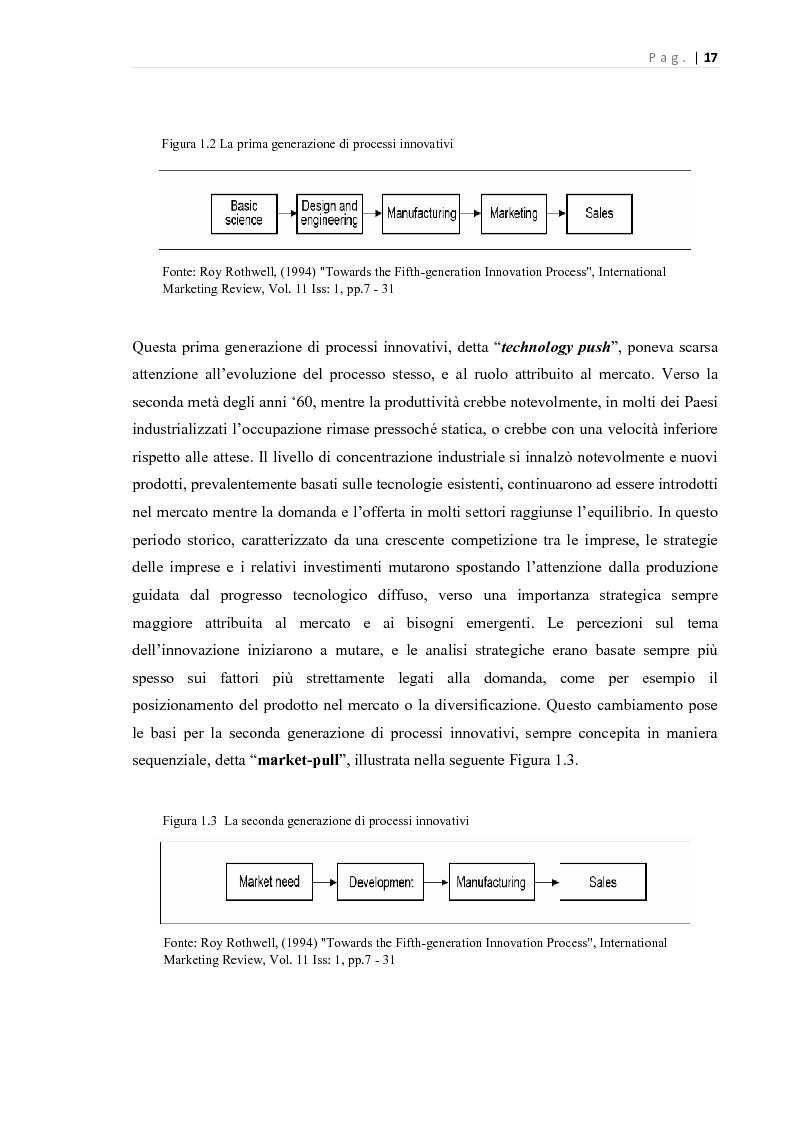 Anteprima della tesi: L'Open Innovation nella prospettiva del Marketing, Pagina 12