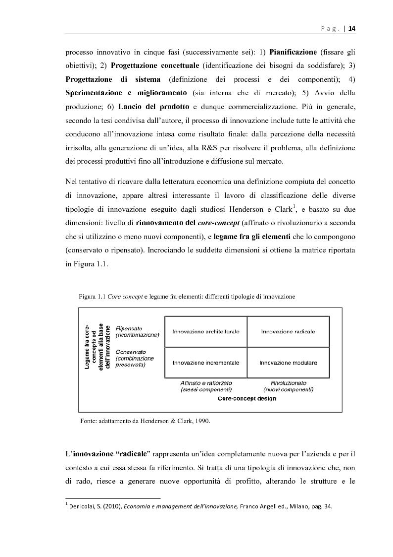 Anteprima della tesi: L'Open Innovation nella prospettiva del Marketing, Pagina 9