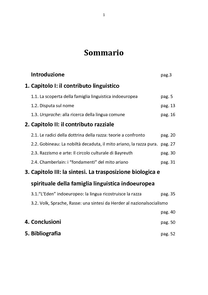 """Indice della tesi: Costruzioni della """"razza"""" attraverso la lingua: dal Volksgeist al nazionalsocialismo, Pagina 1"""
