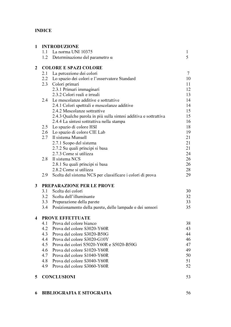 Indice della tesi: L'influenza del colore delle pareti sul comportamento estivo degli edifici, Pagina 1