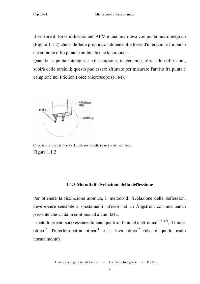 Anteprima della tesi: Utilizzo di microleve in silicio per applicazioni biosensoristiche, Pagina 9