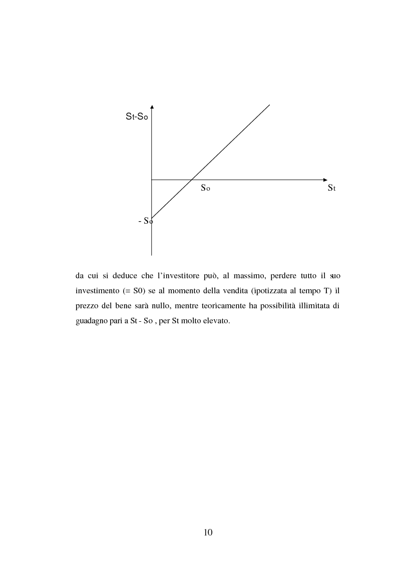Anteprima della tesi: Tecniche di gestione di portafogli speculativi di options, Pagina 10