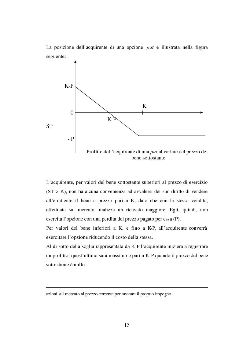 Anteprima della tesi: Tecniche di gestione di portafogli speculativi di options, Pagina 15