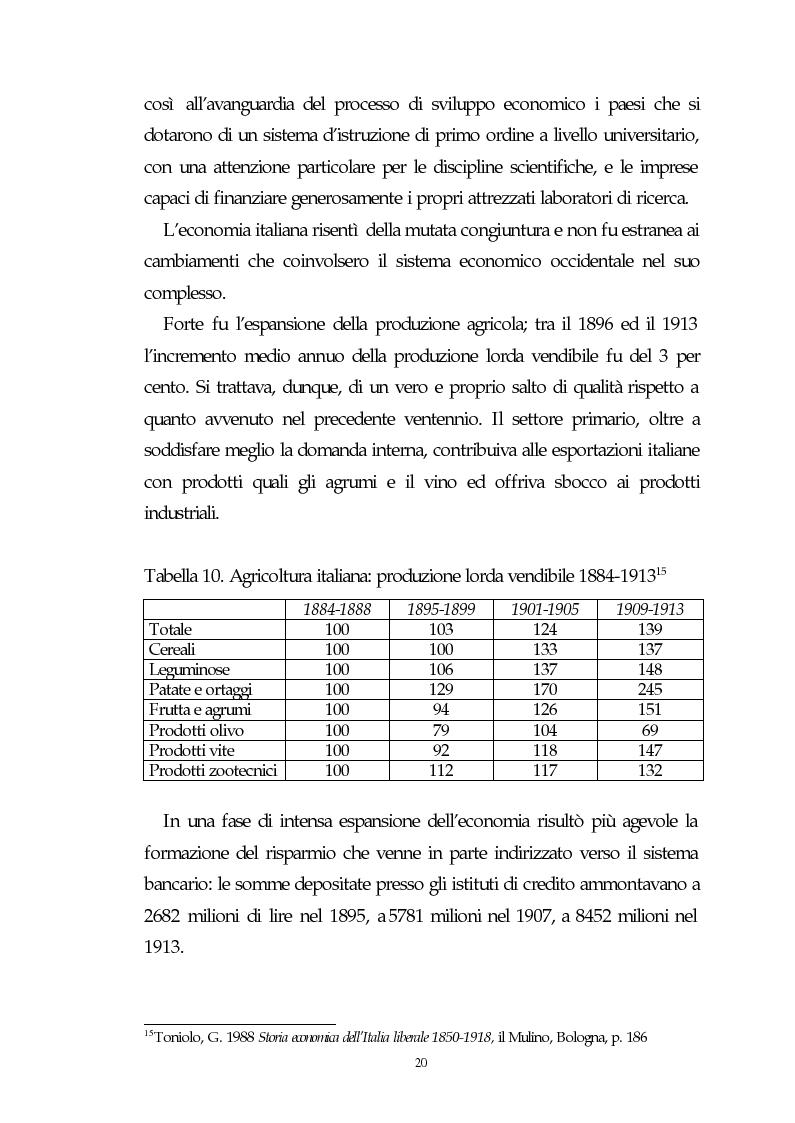 Anteprima della tesi: Il capitalismo italiano del secondo dopoguerra: persistenze e mutazioni, Pagina 15