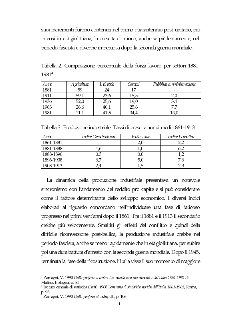 Anteprima della tesi: Il capitalismo italiano del secondo dopoguerra: persistenze e mutazioni, Pagina 6
