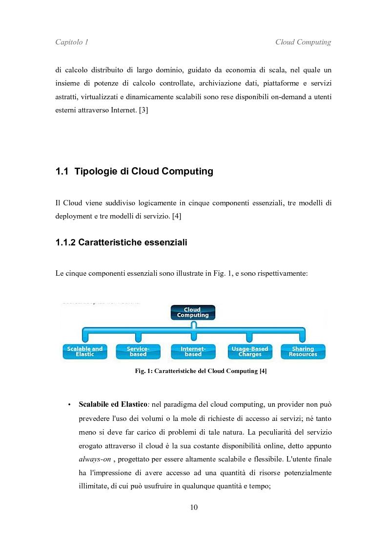 Anteprima della tesi: Un'Infrastruttura di Sviluppo Web Enterprise Distribuita su Cloud Basata su Modelli IaaS e PaaS, Pagina 6