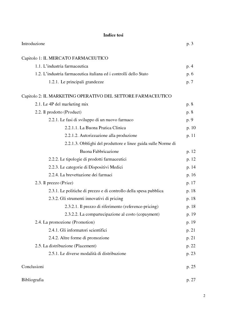 Indice della tesi: Il lancio di nuovi prodotti nel mercato Pharma, Pagina 1