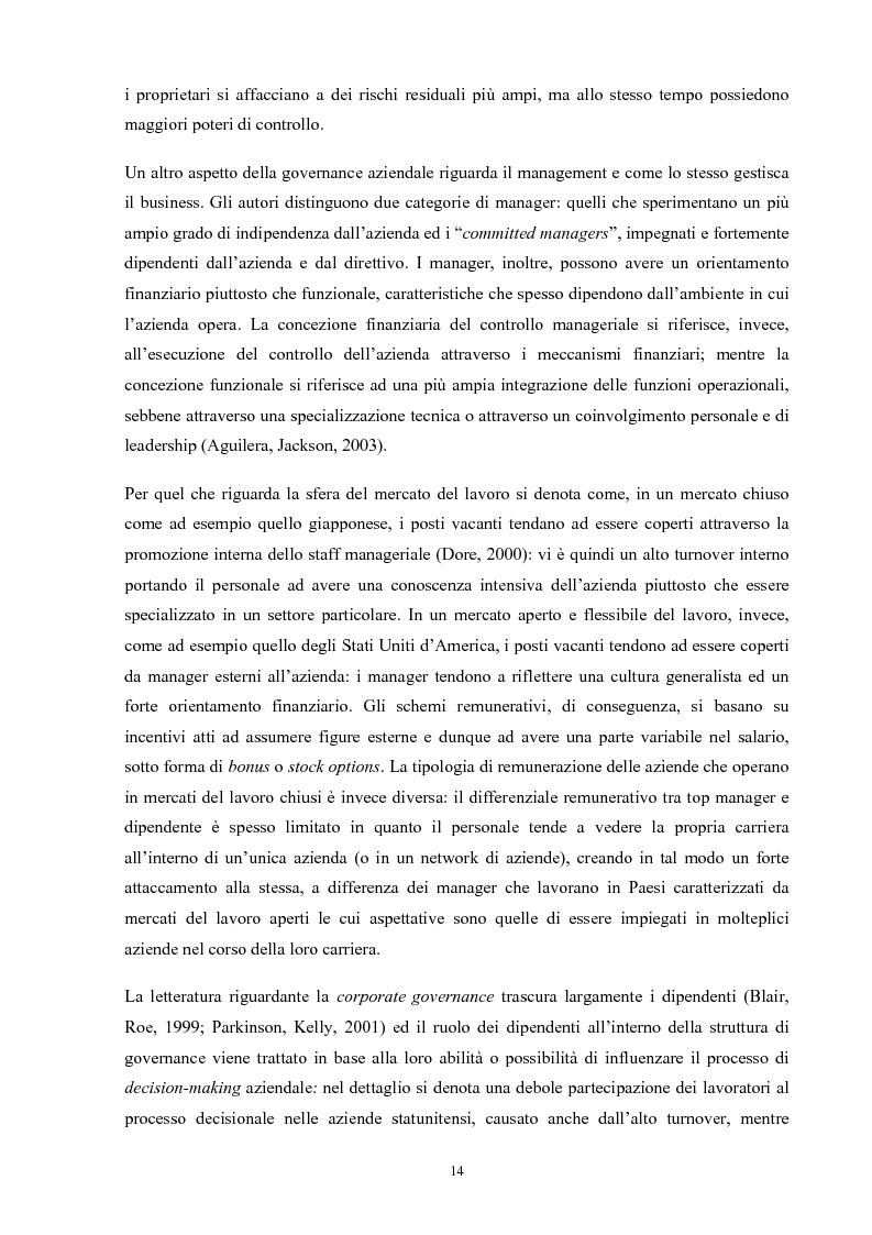 Estratto dalla tesi: Lo shareholder activism negli Stati Uniti: un'analisi empirica dei social proposals nelle imprese Fortune 250