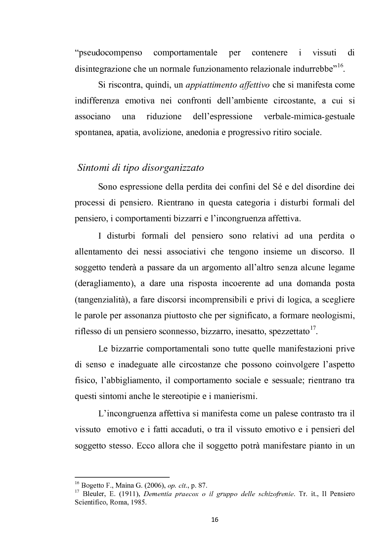 Estratto dalla tesi: Diagnosi di Disturbi Psicotici - Confronto tra test di Rorschach e MMPI-2