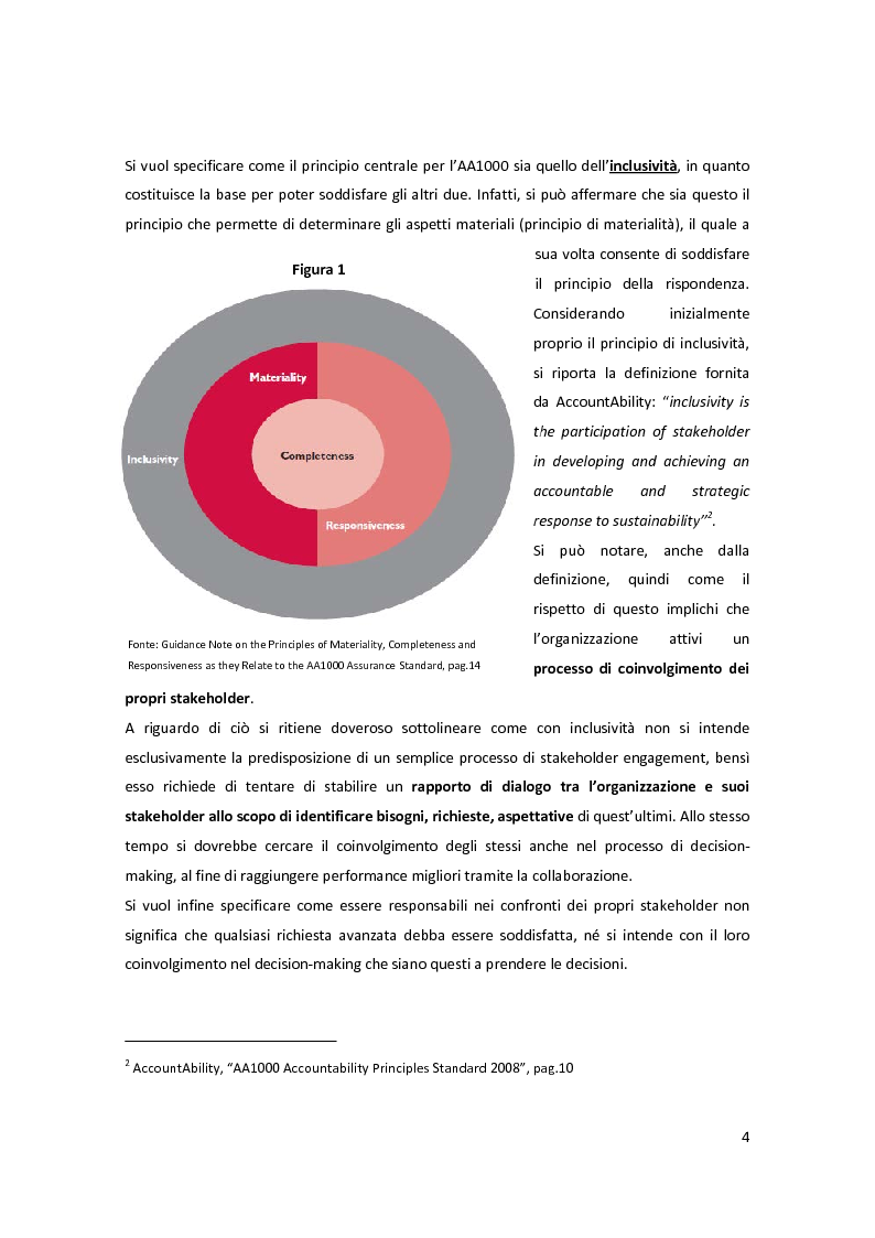 Estratto dalla tesi: Il principio di materialità nei report di sostenibilità: confronto tra IR, AA1000 e GRI