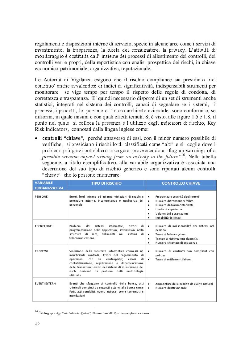 Estratto dalla tesi: Indicatore chiave del rischio residuo di compliance: progettazione e casi di studio in campo bancario