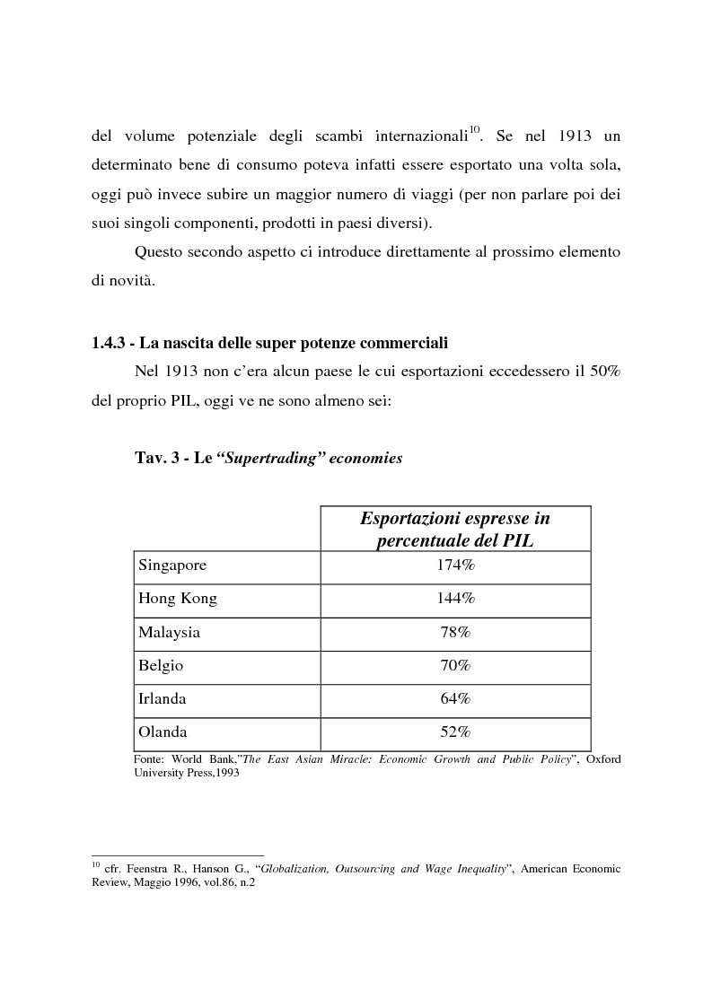 Anteprima della tesi: Effetti della globalizzazione dei mercati sul livello occupazionale dei paesi industrializzati: l'ipotesi interpretativa di Krugman, Pagina 15