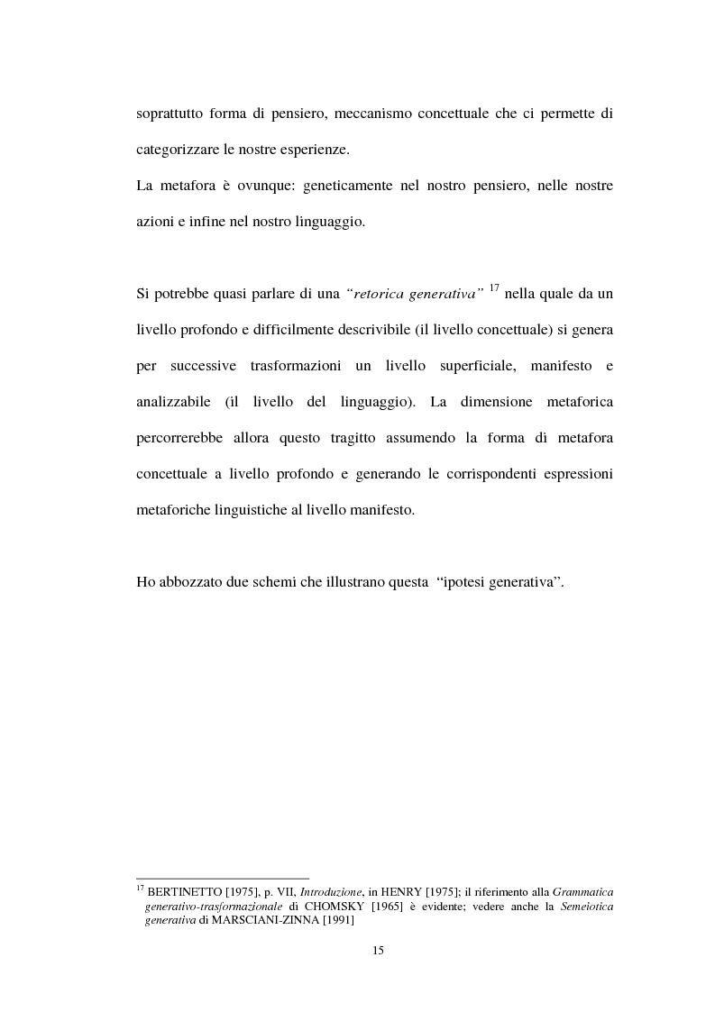 Anteprima della tesi: I sistemi metaforici concettuali nella politica contemporanea, Pagina 10