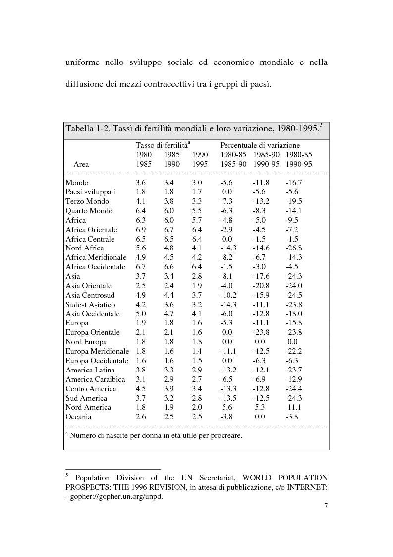 Anteprima della tesi: Genesi e prospettive della politica europea per la gioventù, Pagina 7