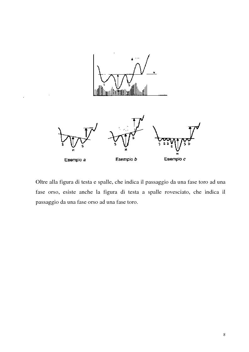 Anteprima della tesi: Teoria dei giochi ed analisi tecnica: un'applicazione ai mercati finanziari, Pagina 6