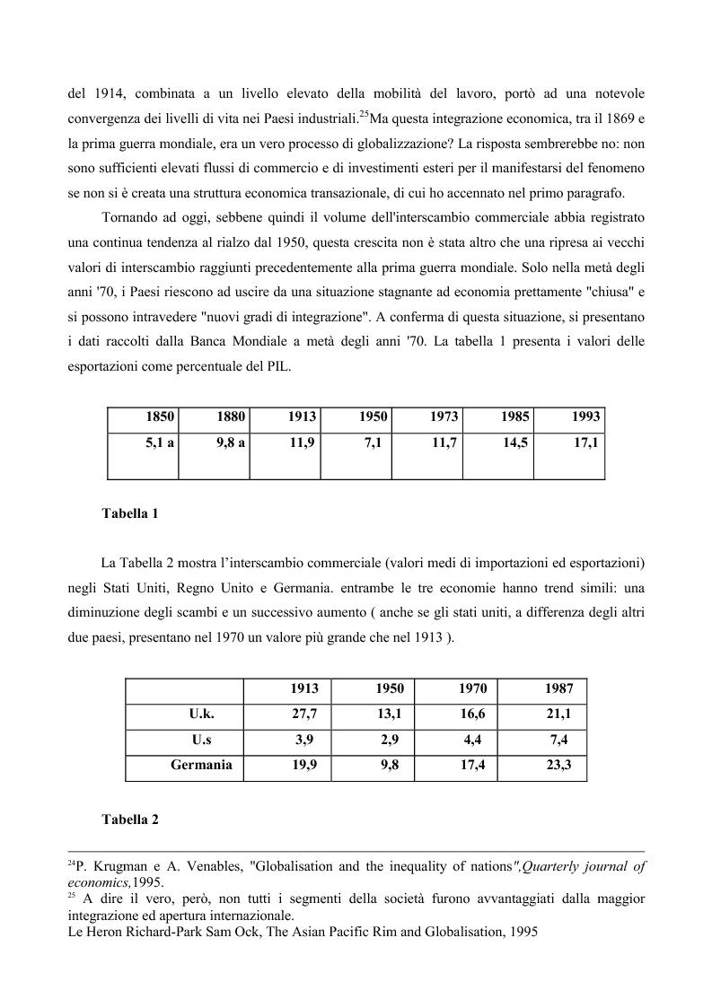 Anteprima della tesi: La globalizzazione e il mercato del lavoro: la realtà americana ed europea a confronto, Pagina 9