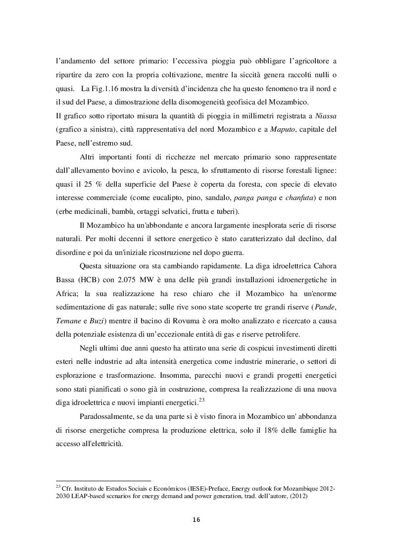 Estratto dalla tesi: Imprenditorialità e opportunità per le aziende italiane in Mozambico